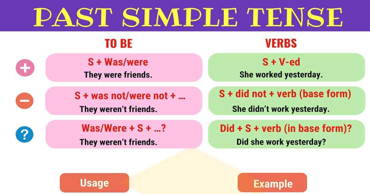 Simple Past Tense. Mengungkapan Kejadian yang Telah Lalu