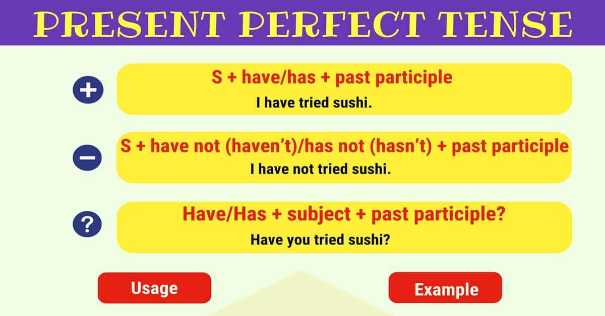 Pahami Rumus dan Kondisi dalam Menggunakan Present Perfect Tense